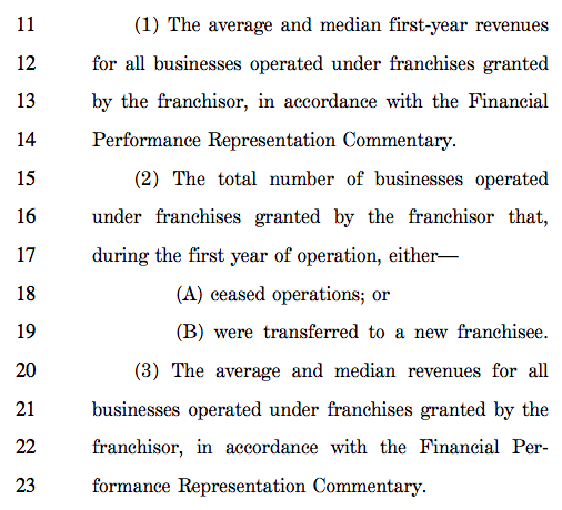 Screenshot of verbiage from the SBA Franchise Loan Transparency Act of 2019